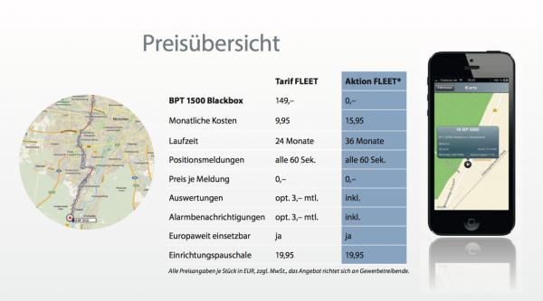 GPS Ortung | BPT 1500 | Blaupunkt GPS-Ortungssystem